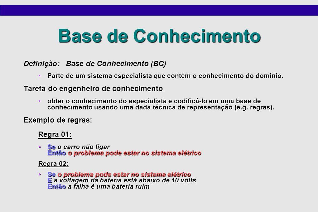 Base de Conhecimento Definição: Base de Conhecimento (BC) Parte de um sistema especialista que contém o conhecimento do domínio.Parte de um sistema es
