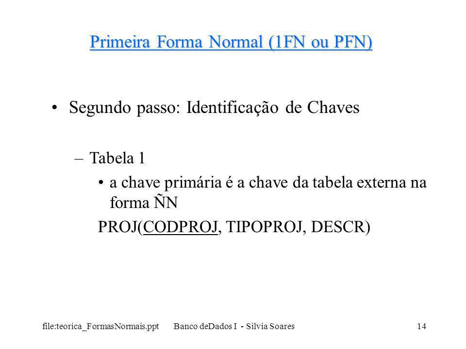 file:teorica_FormasNormais.ppt Banco deDados I - Silvia Soares14 Primeira Forma Normal (1FN ou PFN) Segundo passo: Identificação de Chaves –Tabela 1 a