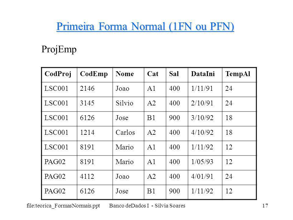 file:teorica_FormasNormais.ppt Banco deDados I - Silvia Soares17 Primeira Forma Normal (1FN ou PFN) CodProjCodEmpNomeCatSalDataIniTempAl LSC0012146Joa