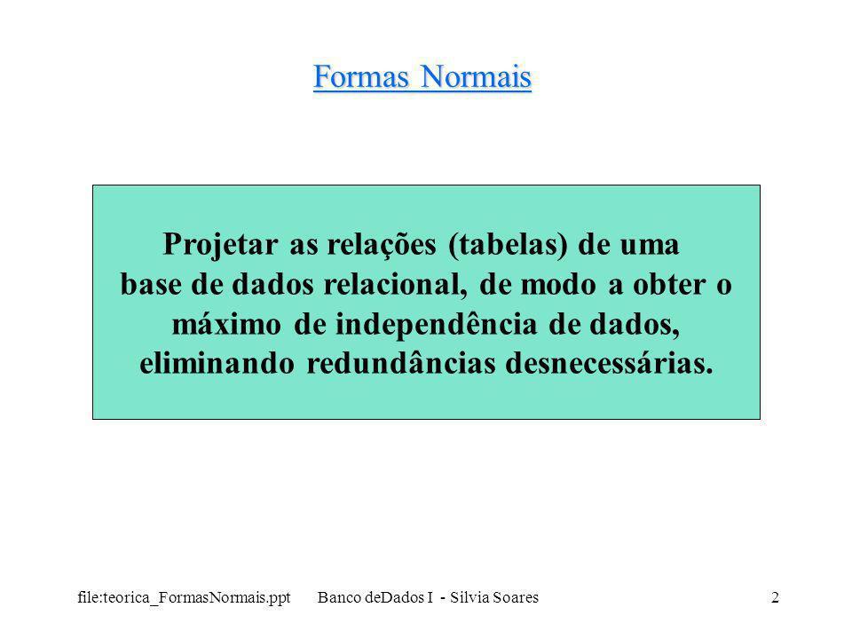 file:teorica_FormasNormais.ppt Banco deDados I - Silvia Soares33 Terceira Forma Normal (3FN ou TFN) RESUMO –ÑN PROJ(CODPROJ, TIPOPROJ, DESCR, (NOEMP, NOME, CAT, SAL, DATAINICIO, TEMPOALOC)) –PFN PROJ(CODPROJ, TIPOPROJ, DESCR) PROJEMP(CODPROJ, NOEMP, NOME, CAT, SAL, DATAINICIO, TEMPOALOC) –SFN PROJ( CODPROJ, TIPOPROJ, DESCR) PROJEMP(CODPROJ, NOEMP, DATAINICIO, TEMPOALOC) EMP(NOEMP, NOME, CAT, SAL) –TFN PROJ( CODPROJ, TIPOPROJ, DESCR) PROJEMP(CODPROJ, NOEMP, DATAINICIO, TEMPOALOC) EMP(NOEMP, NOME, CAT) CAT(CAT, SAL)