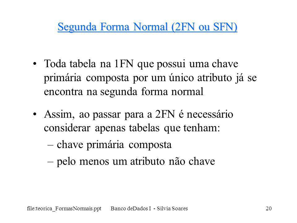 file:teorica_FormasNormais.ppt Banco deDados I - Silvia Soares20 Segunda Forma Normal (2FN ou SFN) Toda tabela na 1FN que possui uma chave primária co