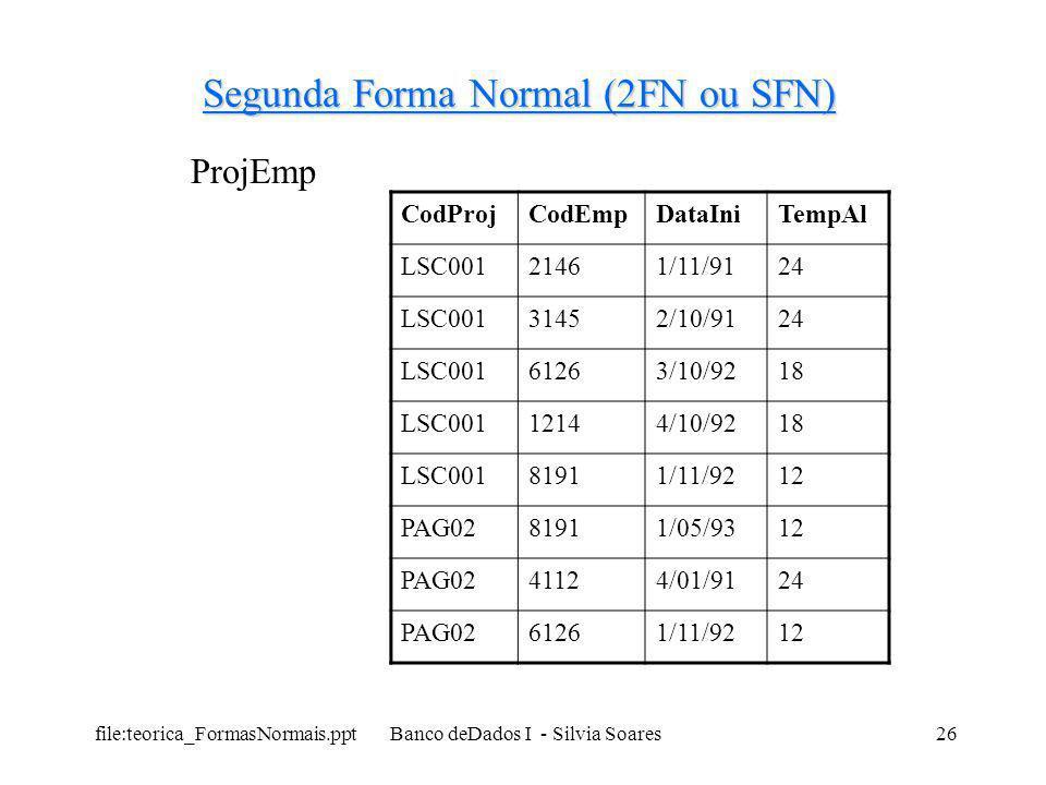 file:teorica_FormasNormais.ppt Banco deDados I - Silvia Soares26 Segunda Forma Normal (2FN ou SFN) CodProjCodEmpDataIniTempAl LSC00121461/11/9124 LSC0