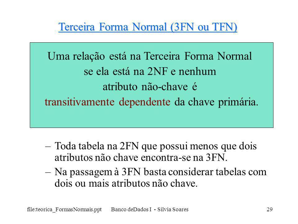 file:teorica_FormasNormais.ppt Banco deDados I - Silvia Soares29 Terceira Forma Normal (3FN ou TFN) –Toda tabela na 2FN que possui menos que dois atri