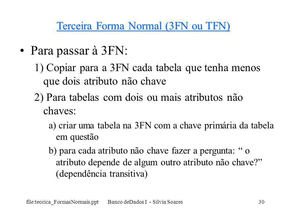 file:teorica_FormasNormais.ppt Banco deDados I - Silvia Soares30 Terceira Forma Normal (3FN ou TFN) Para passar à 3FN: 1) Copiar para a 3FN cada tabel