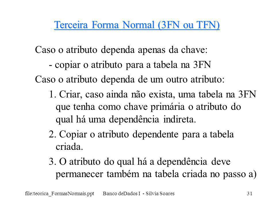 file:teorica_FormasNormais.ppt Banco deDados I - Silvia Soares31 Terceira Forma Normal (3FN ou TFN) Caso o atributo dependa apenas da chave: - copiar
