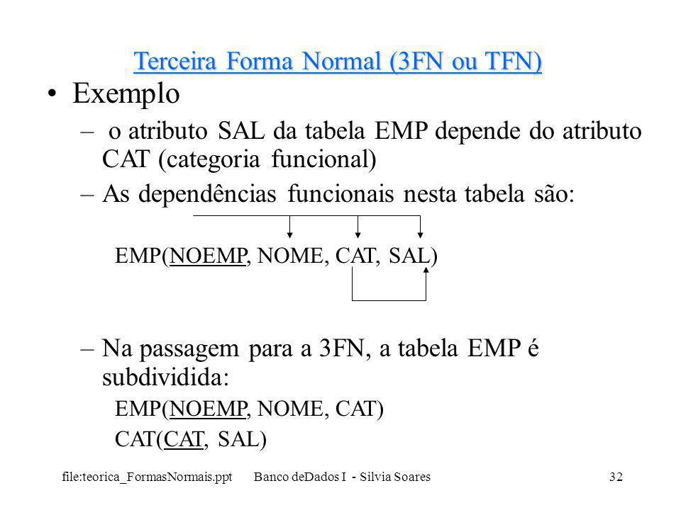 file:teorica_FormasNormais.ppt Banco deDados I - Silvia Soares32 Terceira Forma Normal (3FN ou TFN) Exemplo – o atributo SAL da tabela EMP depende do