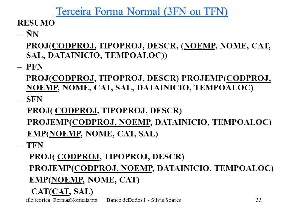 file:teorica_FormasNormais.ppt Banco deDados I - Silvia Soares33 Terceira Forma Normal (3FN ou TFN) RESUMO –ÑN PROJ(CODPROJ, TIPOPROJ, DESCR, (NOEMP,