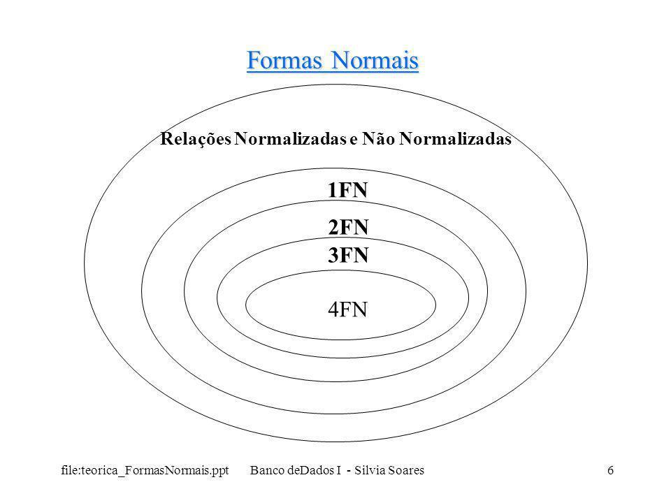 file:teorica_FormasNormais.ppt Banco deDados I - Silvia Soares27 Segunda Forma Normal (2FN ou SFN) RESUMO –ÑN PROJ(CODPROJ, TIPOPROJ, DESCR, (NOEMP, NOME, CAT, SAL, DATAINICIO, TEMPOALOC)) –1 FN PROJ(CODPROJ, TIPOPROJ, DESCR) PROJEMP(CODPROJ, NOEMP, NOME, CAT, SAL, DATAINICIO, TEMPOALOC) –2 FN PROJ( CODPROJ, TIPOPROJ, DESCR) PROJEMP(CODPROJ, NOEMP, DATAINICIO, TEMPOALOC) EMP(NOEMP, NOME, CAT, SAL)
