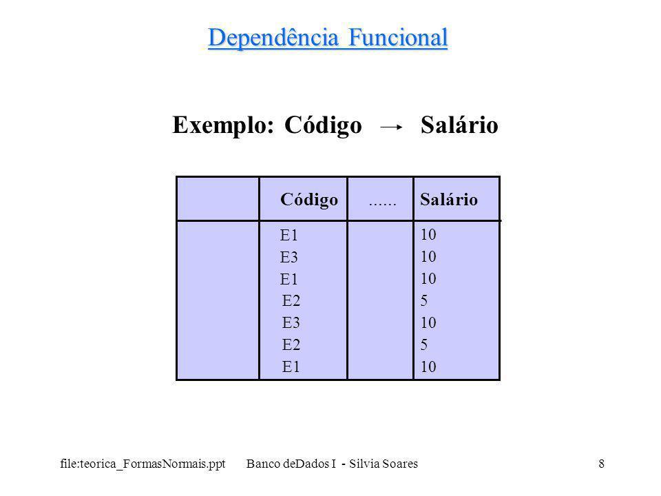file:teorica_FormasNormais.ppt Banco deDados I - Silvia Soares29 Terceira Forma Normal (3FN ou TFN) –Toda tabela na 2FN que possui menos que dois atributos não chave encontra-se na 3FN.