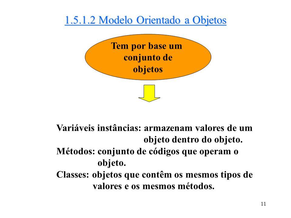 10 1.5.1.1 Modelo Entidade Relacionamento MER Serve para a representação das estruturas de informação. Tem por base a percepção do mundo real como um