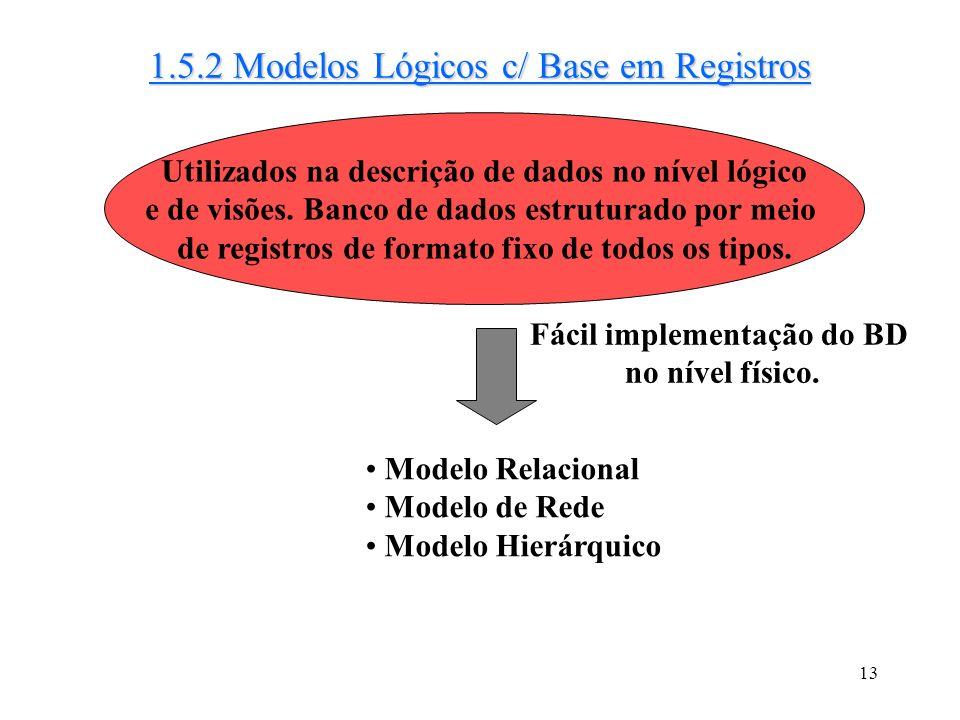 12 1.5.1.2 Modelo Orientado a Objetos Objeto 1 Objeto 5 Método x Acesso a dados Enviar Mensagem