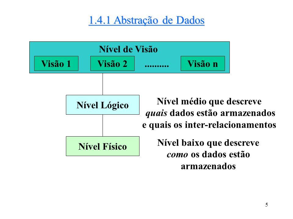 4 1.4 Visão dos Dados 1.4.1 Abstração de Dados Mundo Real Seres, objetos organismos, fatos,... Modelo Descritivo Informações informais Descrição de um