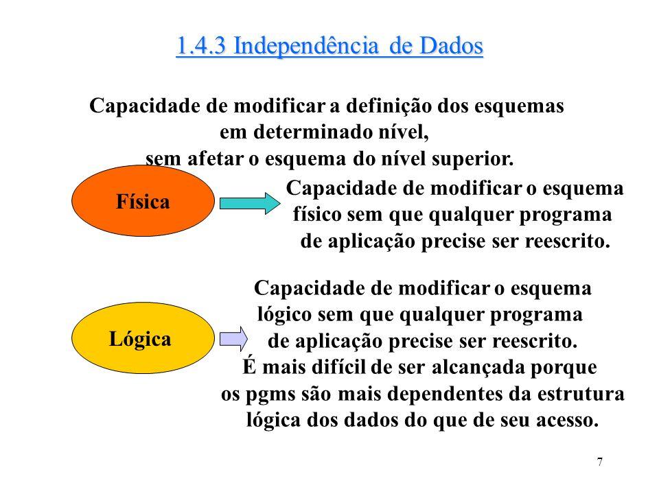 7 1.4.3 Independência de Dados Capacidade de modificar o esquema físico sem que qualquer programa de aplicação precise ser reescrito.