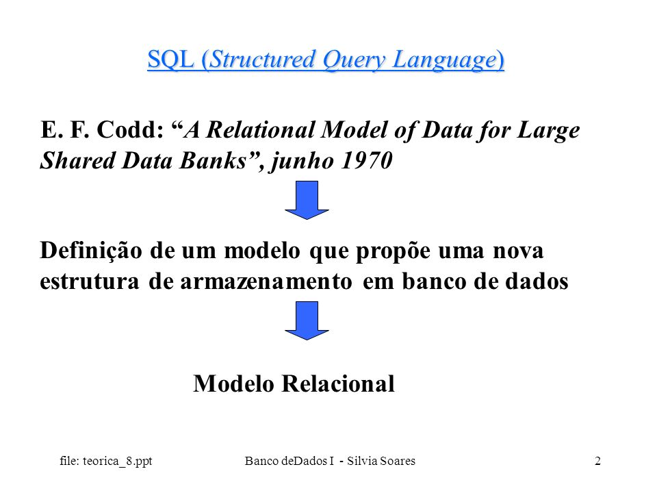 file: teorica_8.ppt Banco deDados I - Silvia Soares3 SQL (Structured Query Language) IBM: linguagem SEQUEL (Structured English Query Language) Ferramenta de acesso ao modelo proposto por CODD evolução SQL ( linguagem padrão para Banco de Dados Relacional ) 1986 : American National Standards Institute (ANSI) e International Standards Organization (ISO) Padrão SQL (SQL 86) IBM: padrão próprio (System Application Architecture Database Interface – SAA SQL) em 1987
