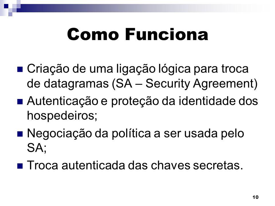 10 Como Funciona Criação de uma ligação lógica para troca de datagramas (SA – Security Agreement) Autenticação e proteção da identidade dos hospedeiro