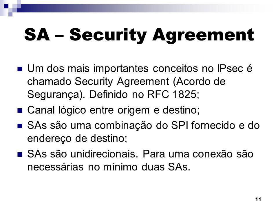 11 SA – Security Agreement Um dos mais importantes conceitos no IPsec é chamado Security Agreement (Acordo de Segurança). Definido no RFC 1825; Canal