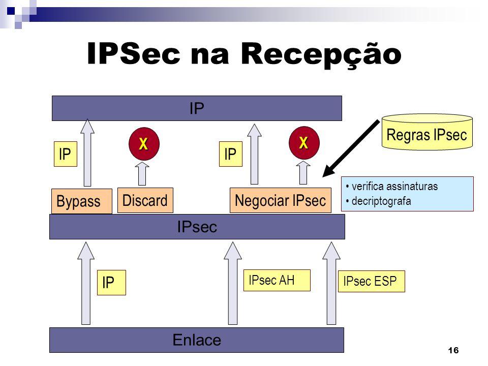 16 IPSec na Recepção Discard Bypass Regras IPsec verifica assinaturas decriptografa IPsec Enlace IP IPsec AH IP Negociar IPsec IP X IPsec ESP X IP
