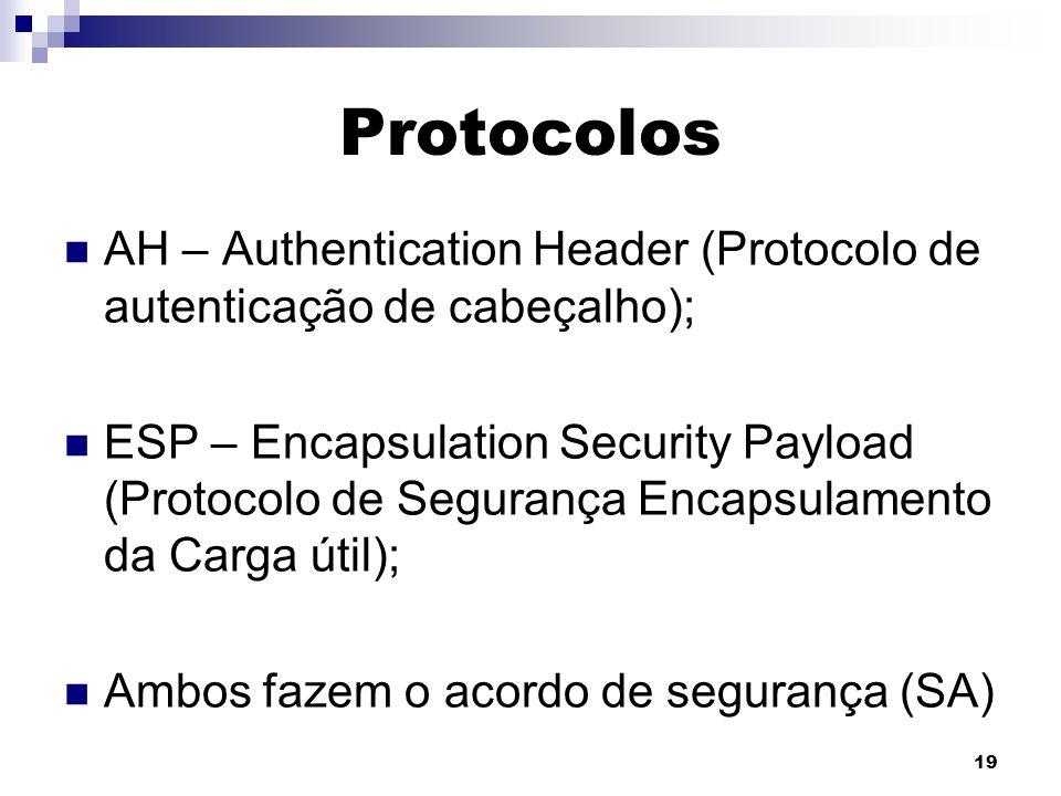 19 Protocolos AH – Authentication Header (Protocolo de autenticação de cabeçalho); ESP – Encapsulation Security Payload (Protocolo de Segurança Encaps