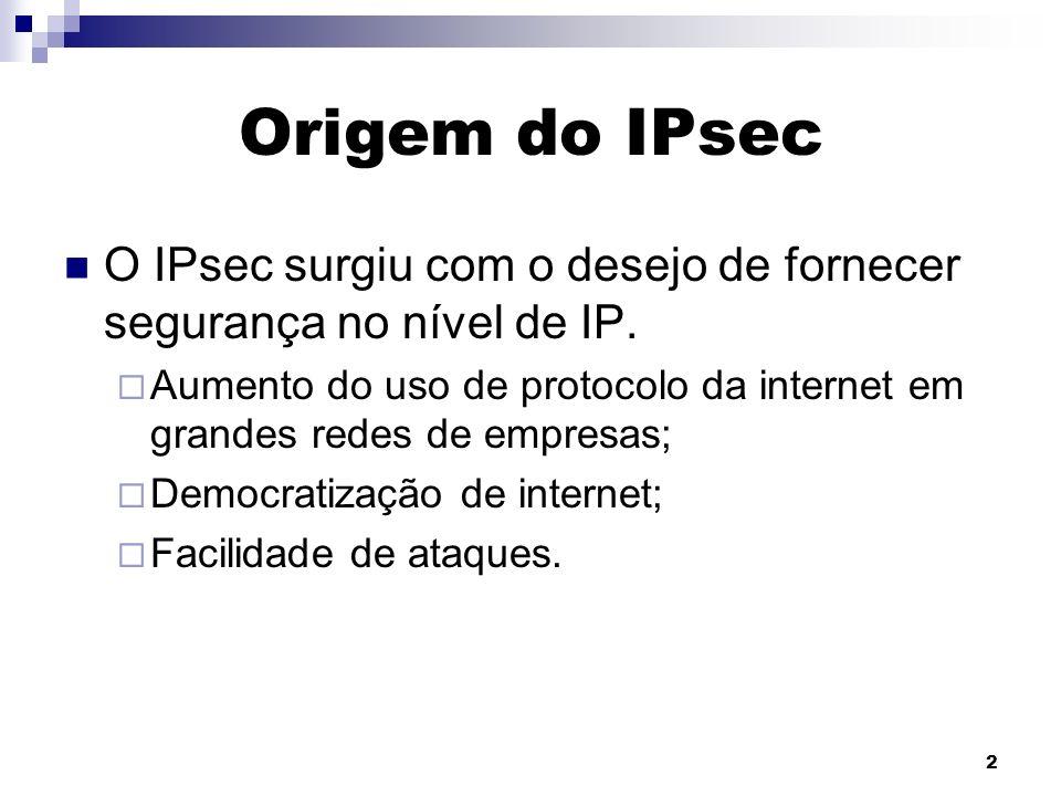 2 Origem do IPsec O IPsec surgiu com o desejo de fornecer segurança no nível de IP. Aumento do uso de protocolo da internet em grandes redes de empres
