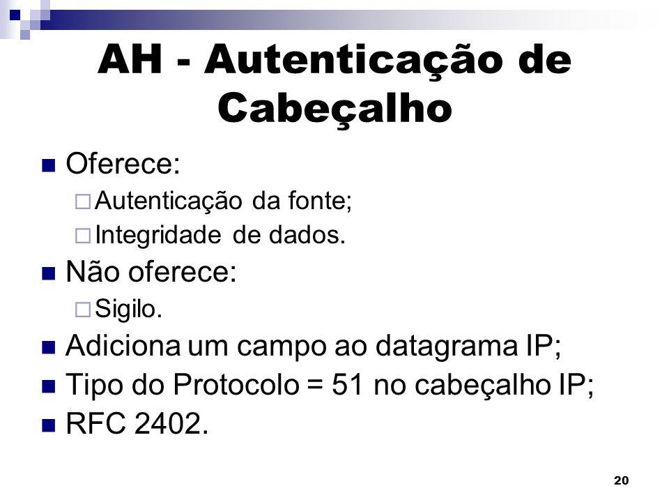 20 AH - Autenticação de Cabeçalho Oferece: Autenticação da fonte; Integridade de dados. Não oferece: Sigilo. Adiciona um campo ao datagrama IP; Tipo d