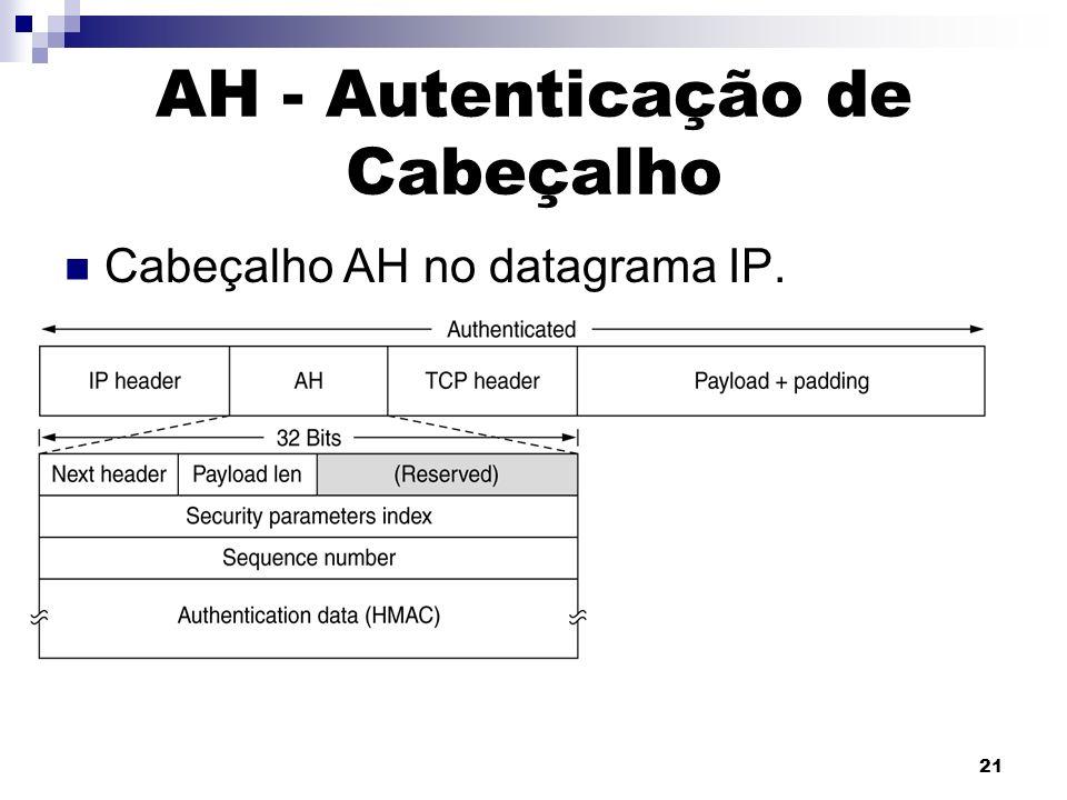 21 AH - Autenticação de Cabeçalho Cabeçalho AH no datagrama IP.