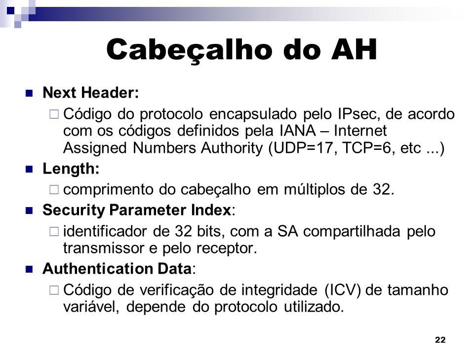 22 Cabeçalho do AH Next Header: Código do protocolo encapsulado pelo IPsec, de acordo com os códigos definidos pela IANA – Internet Assigned Numbers A