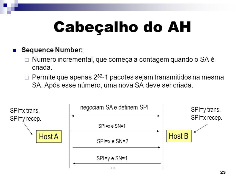 23 Cabeçalho do AH Sequence Number: Numero incremental, que começa a contagem quando o SA é criada. Permite que apenas 2 32 -1 pacotes sejam transmiti