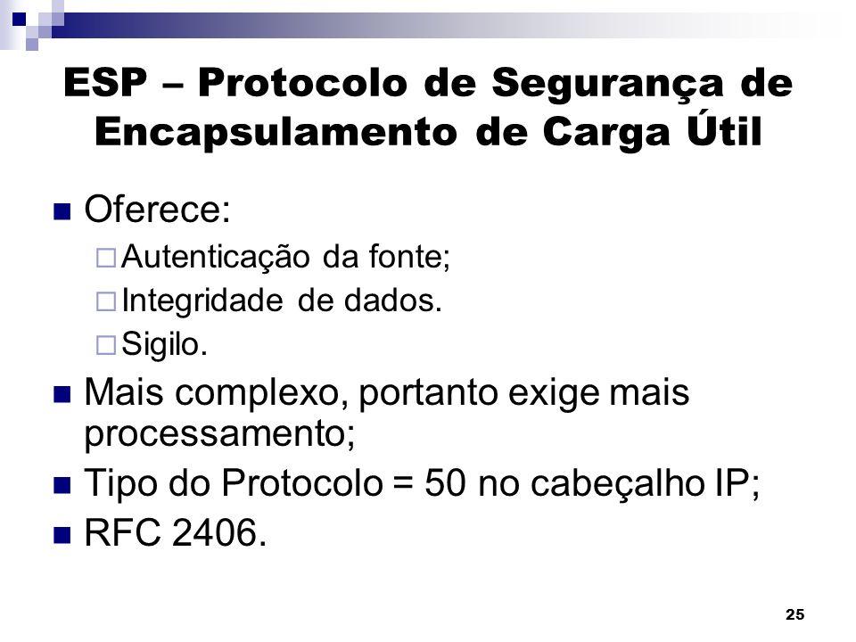 25 ESP – Protocolo de Segurança de Encapsulamento de Carga Útil Oferece: Autenticação da fonte; Integridade de dados. Sigilo. Mais complexo, portanto