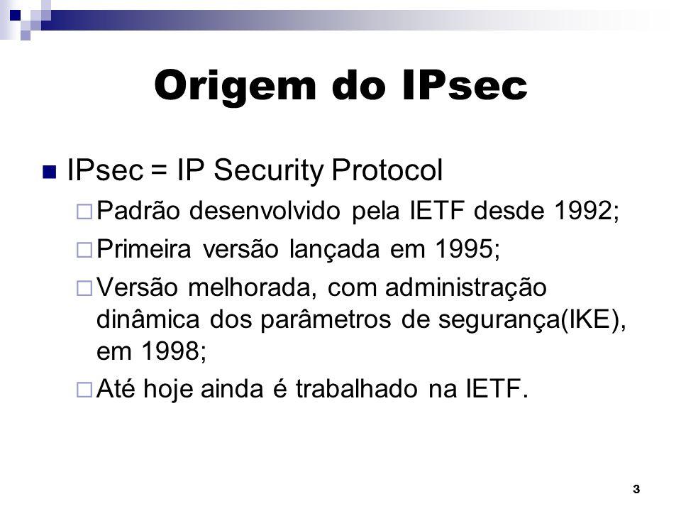 3 Origem do IPsec IPsec = IP Security Protocol Padrão desenvolvido pela IETF desde 1992; Primeira versão lançada em 1995; Versão melhorada, com admini