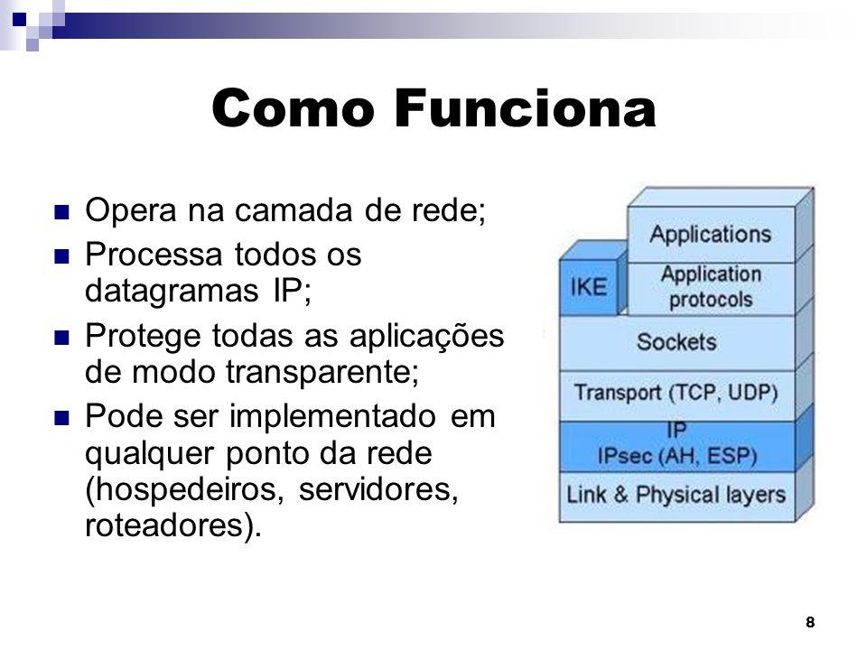 8 Como Funciona Opera na camada de rede; Processa todos os datagramas IP; Protege todas as aplicações de modo transparente; Pode ser implementado em q