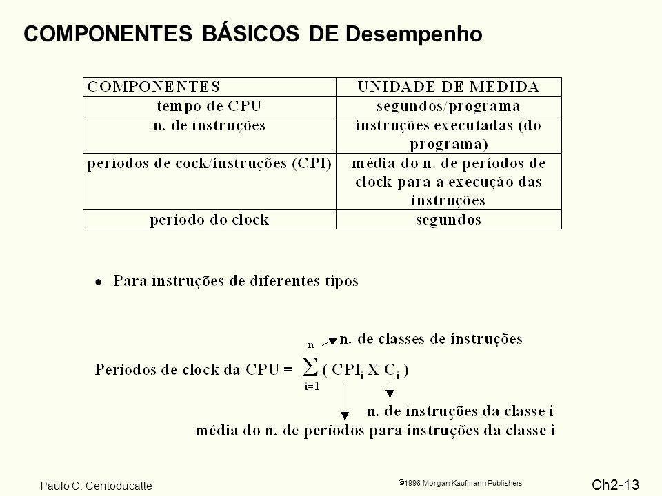 Ch2-13 1998 Morgan Kaufmann Publishers Paulo C. Centoducatte COMPONENTES BÁSICOS DE Desempenho