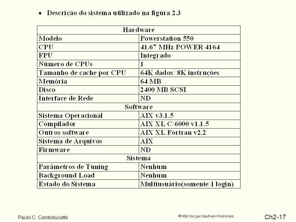 Ch2-17 1998 Morgan Kaufmann Publishers Paulo C. Centoducatte