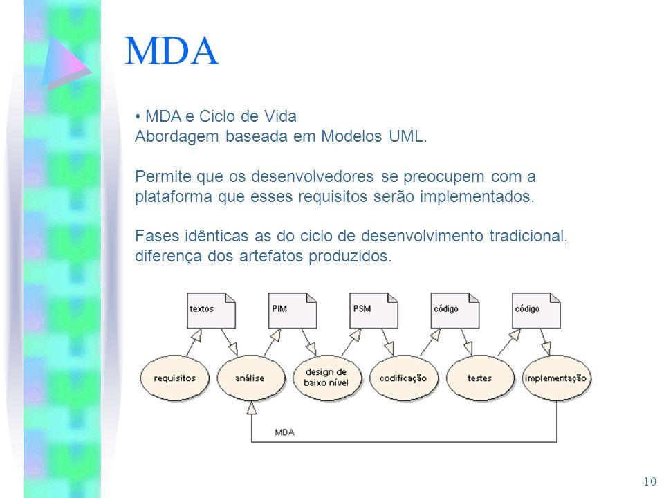 10 MDA MDA e Ciclo de Vida Abordagem baseada em Modelos UML. Permite que os desenvolvedores se preocupem com a plataforma que esses requisitos serão i
