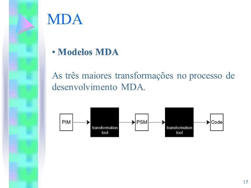 15 MDA Modelos MDA As três maiores transformações no processo de desenvolvimento MDA.