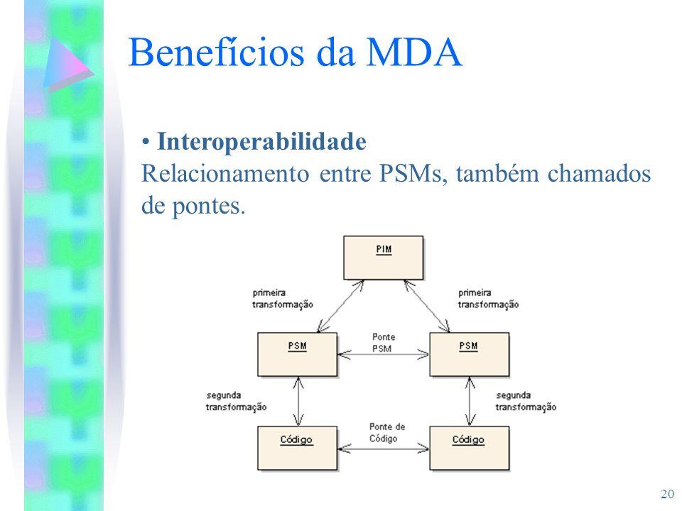 20 Benefícios da MDA Interoperabilidade Relacionamento entre PSMs, também chamados de pontes.