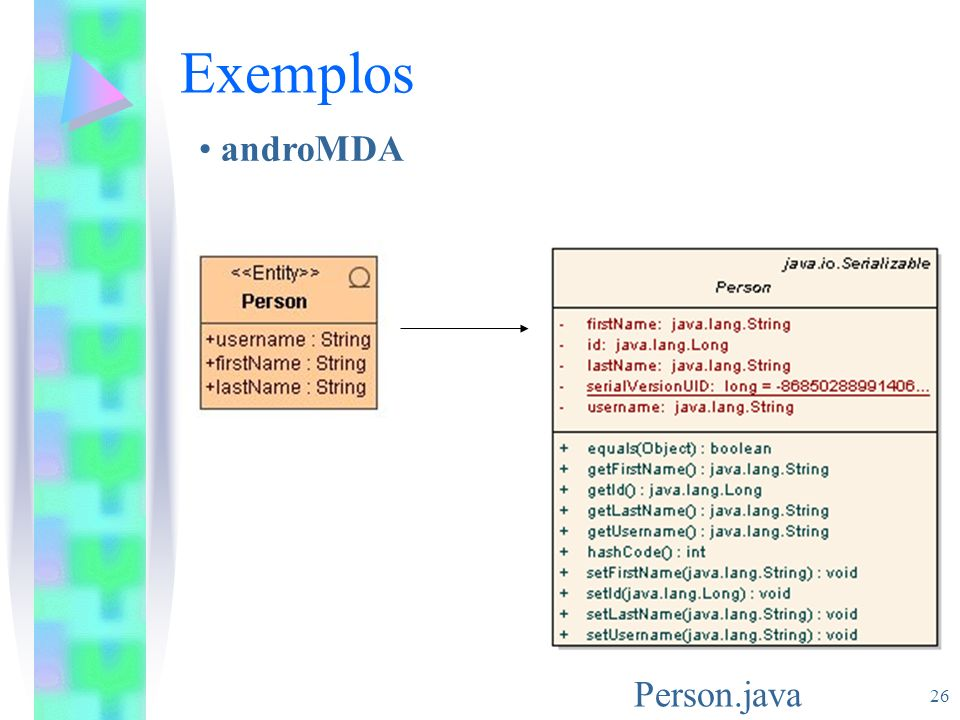 26 Exemplos androMDA Person.java
