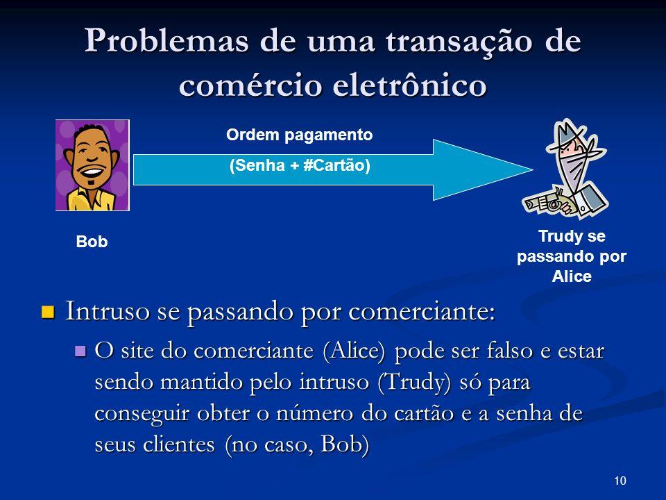 10 Problemas de uma transação de comércio eletrônico Bob Trudy se passando por Alice Ordem pagamento (Senha + #Cartão) Intruso se passando por comerci