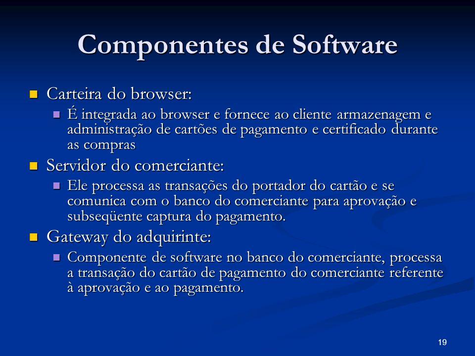 19 Componentes de Software Carteira do browser: Carteira do browser: É integrada ao browser e fornece ao cliente armazenagem e administração de cartõe