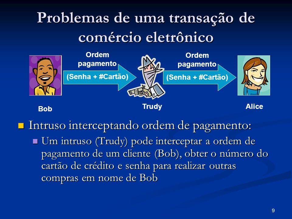 9 Problemas de uma transação de comércio eletrônico Bob TrudyAlice Ordem pagamento (Senha + #Cartão) Ordem pagamento (Senha + #Cartão) Intruso interce