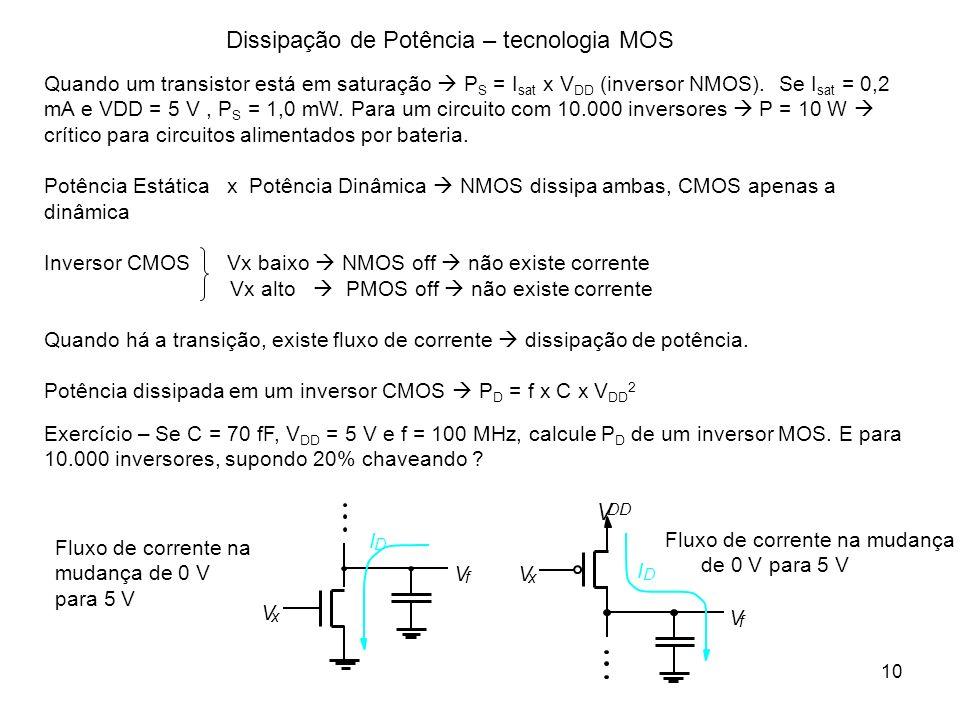 10 Dissipação de Potência – tecnologia MOS Fluxo de corrente na mudança de 0 V para 5 V V f V x I D V DD V x V f I D Quando um transistor está em satu