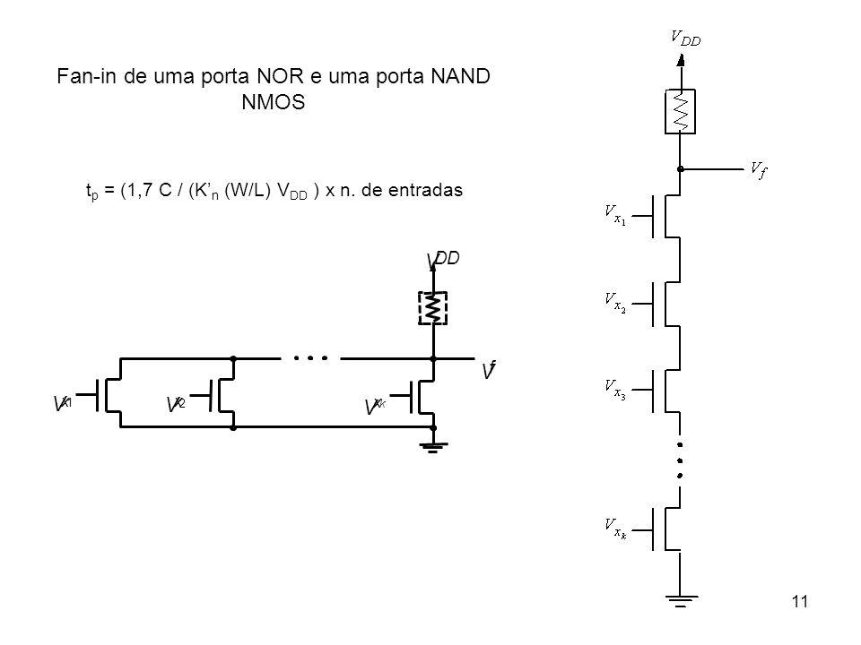 11 Fan-in de uma porta NOR e uma porta NAND NMOS t p = (1,7 C / (K n (W/L) V DD ) x n. de entradas x k V f V DD V x 1 V x 2 V
