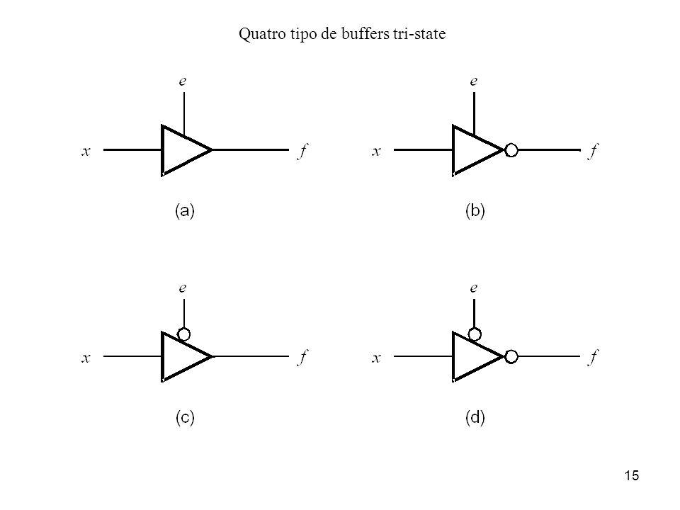 15 Quatro tipo de buffers tri-state