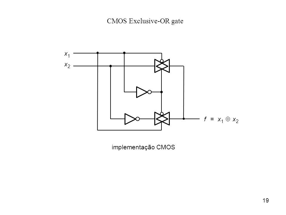 19 implementação CMOS x 1 x 2 fx 1 x 2 = CMOS Exclusive-OR gate