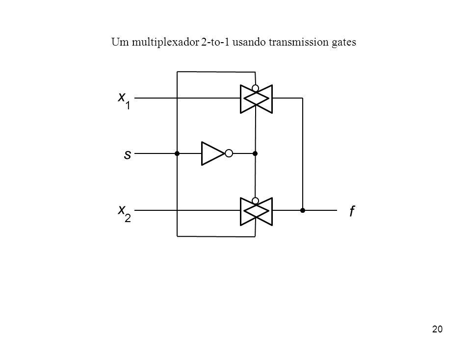 20 Um multiplexador 2-to-1 usando transmission gates x 1 x 2 f s