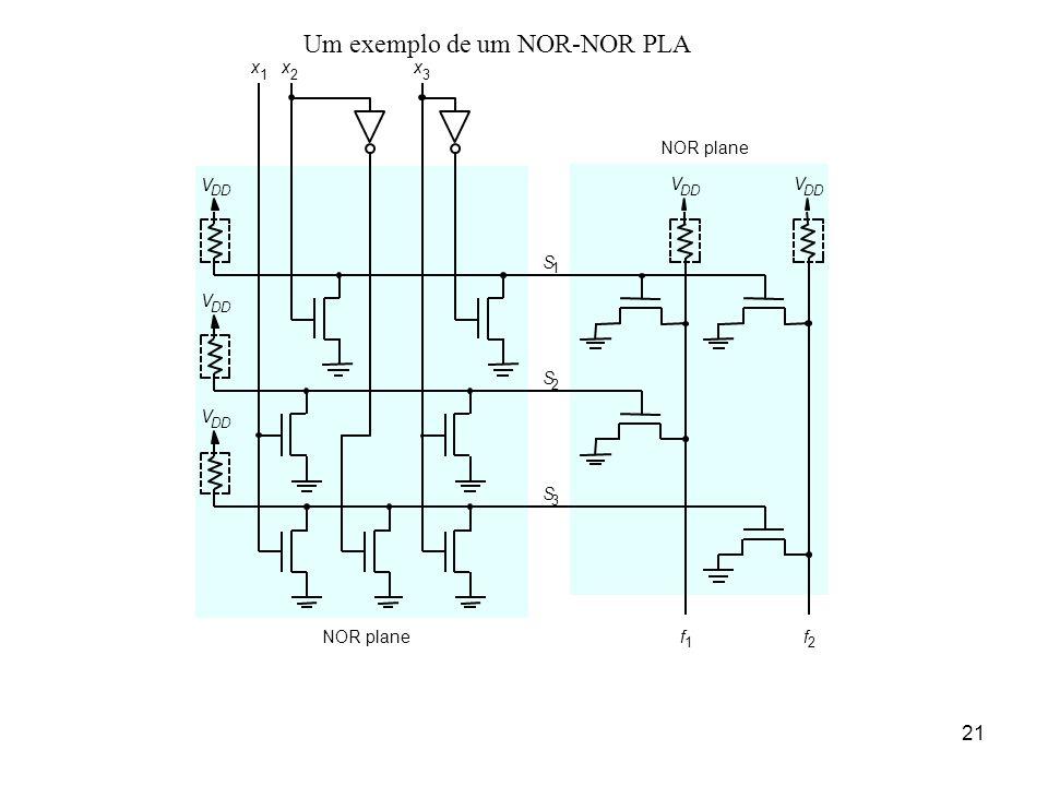 21 Um exemplo de um NOR-NOR PLA V DD V V V V S 1 S 2 S 3 NOR plane f 1 f 2 x 1 x 2 x 3