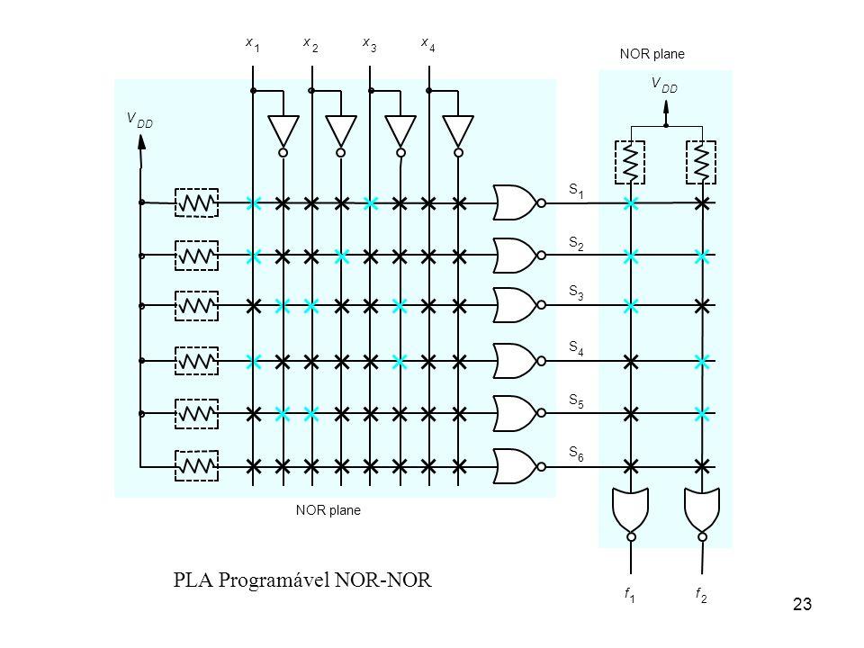 23 PLA Programável NOR-NOR f 1 S 1 S 2 f 2 x 1 x 2 x 3 NOR plane S 3 S 4 x 4 S 5 S 6 V DD V