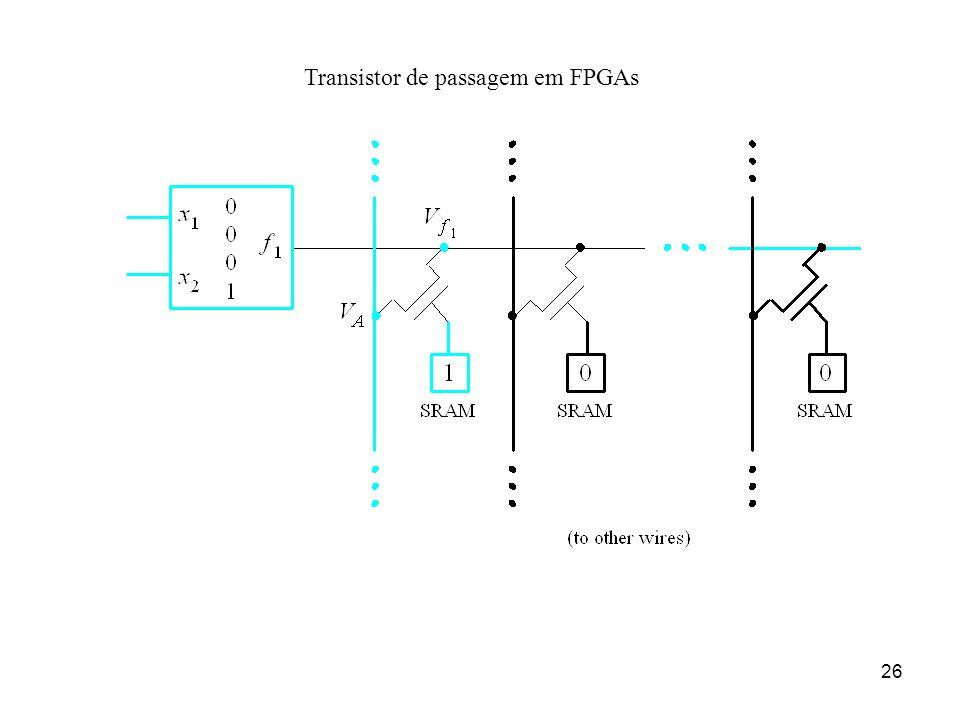 26 Transistor de passagem em FPGAs