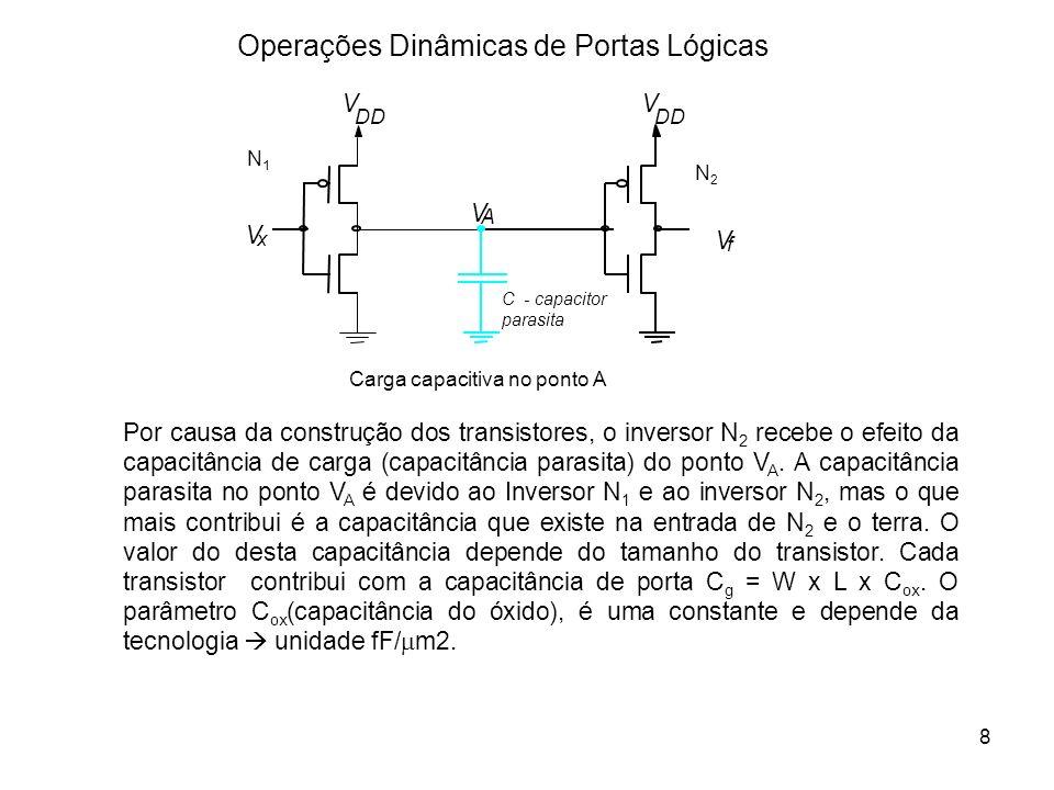 8 Operações Dinâmicas de Portas Lógicas VV V f Carga capacitiva no ponto A DD V x C - capacitor parasita V A N1N1 N2N2 Por causa da construção dos tra