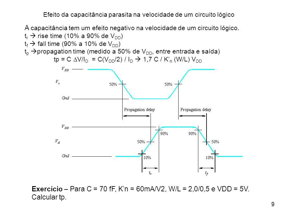 9 Efeito da capacitância parasita na velocidade de um circuito lógico A capacitância tem um efeito negativo na velocidade de um circuito lógico. t r r