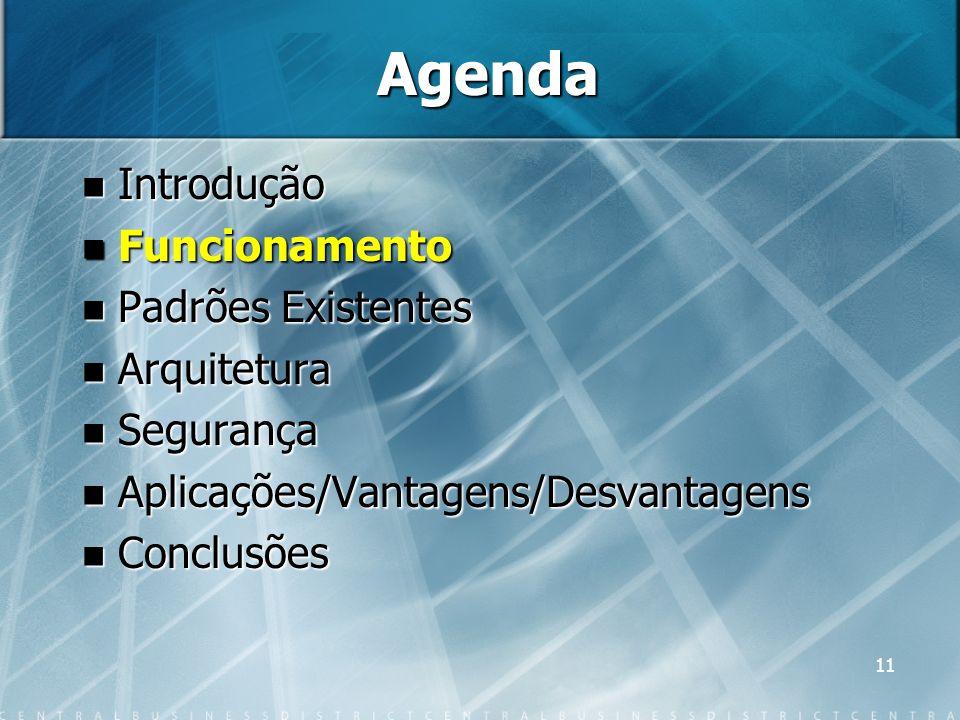 11 Agenda Introdução Introdução Funcionamento Funcionamento Padrões Existentes Padrões Existentes Arquitetura Arquitetura Segurança Segurança Aplicaçõ